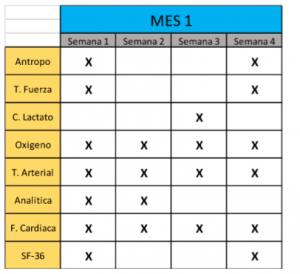 tabla 2 reto primer mes Fast Fitness