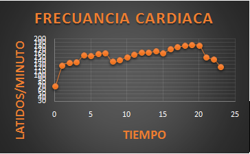 frec.card 2