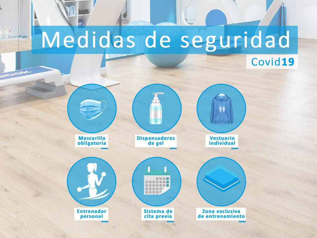 gimnasio privado electroestimulacion medidas higiene covid